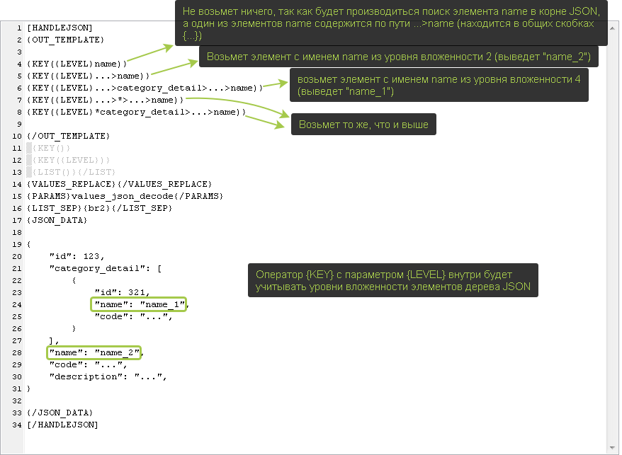 Content Downloader (инструменты для парсинга элементов JSON)